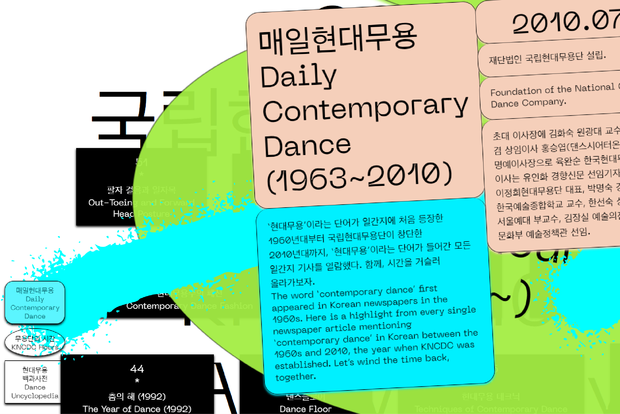 Digital Archive: Daily Contemporary Dance